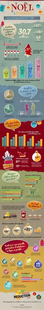 Infographie noel